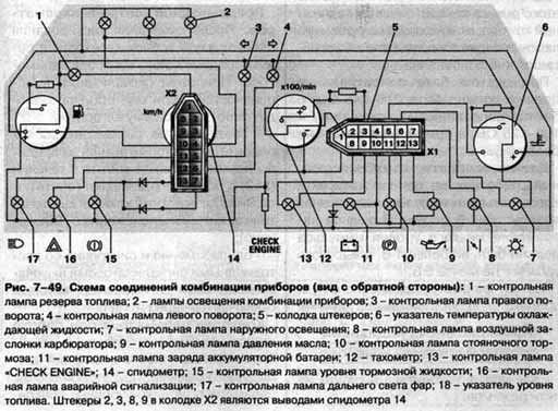 Распиновка подключения приборки от ВАЗ 2110